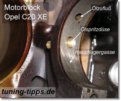 http://www.tuning-tipps.de/JPEGServer/Einfuehrung/Oelspritzduese_Nachruestung_Opel_2L_16V.jpg